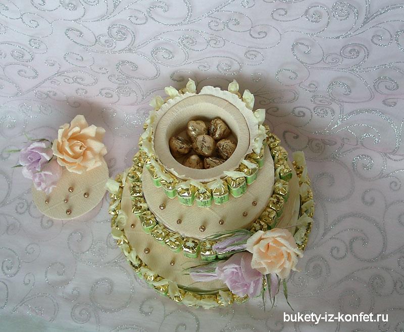 tort-iz-konfet-svoimi-rukami-29