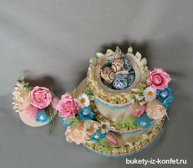 tort-iz-konfet-foto-31
